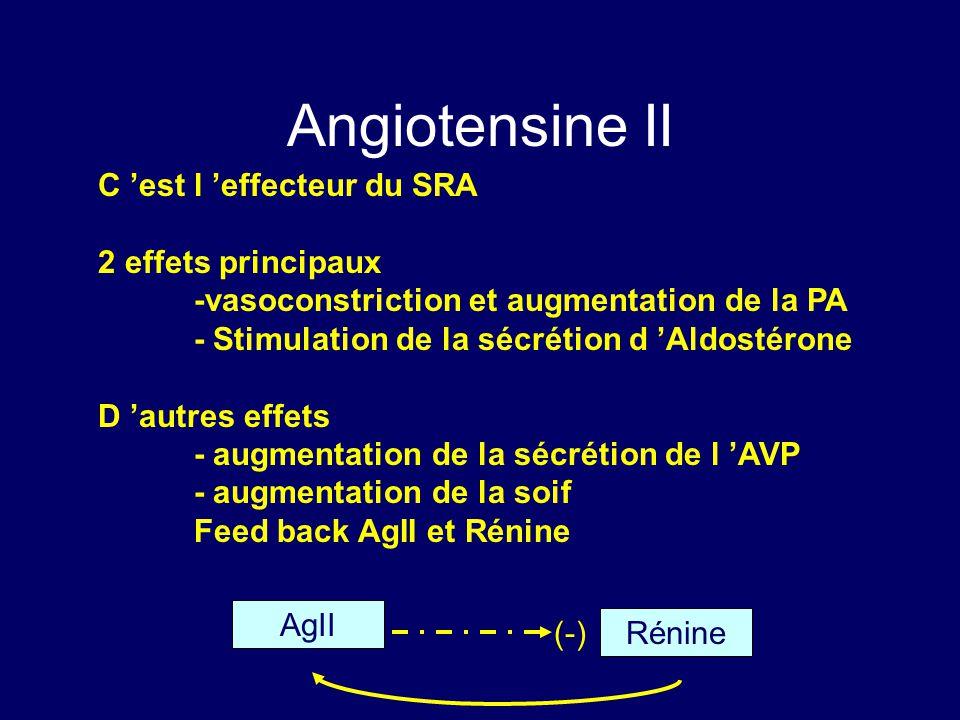 Angiotensine II C 'est l 'effecteur du SRA 2 effets principaux