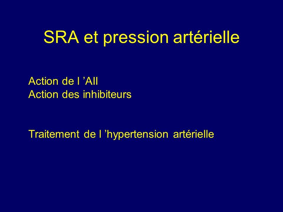 SRA et pression artérielle