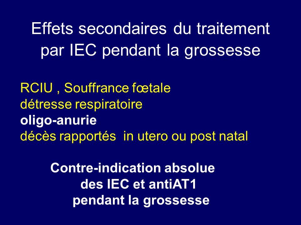 Effets secondaires du traitement par IEC pendant la grossesse
