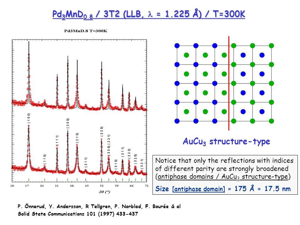 Pd3MnD0.8 / 3T2 (LLB,  = 1.225 Å) / T=300K AuCu3 structure-type