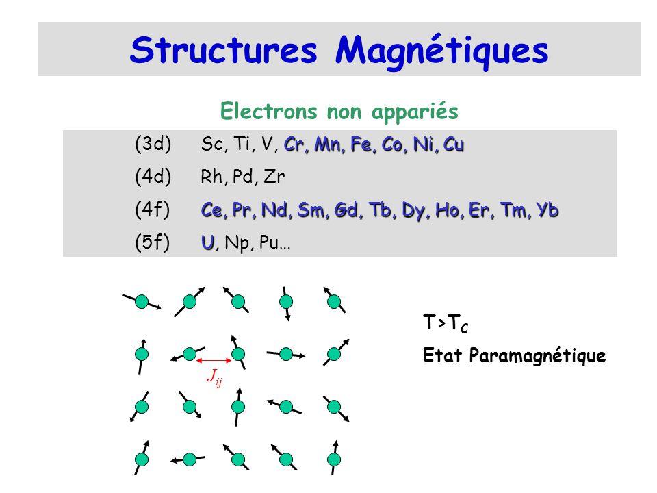 Structures Magnétiques