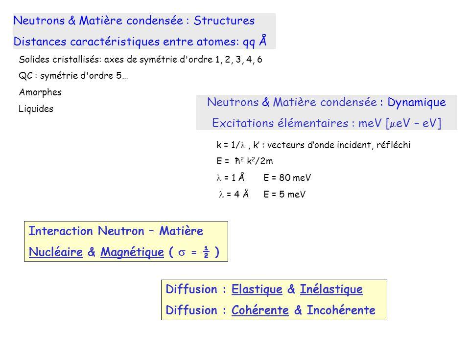 Neutrons & Matière condensée : Structures
