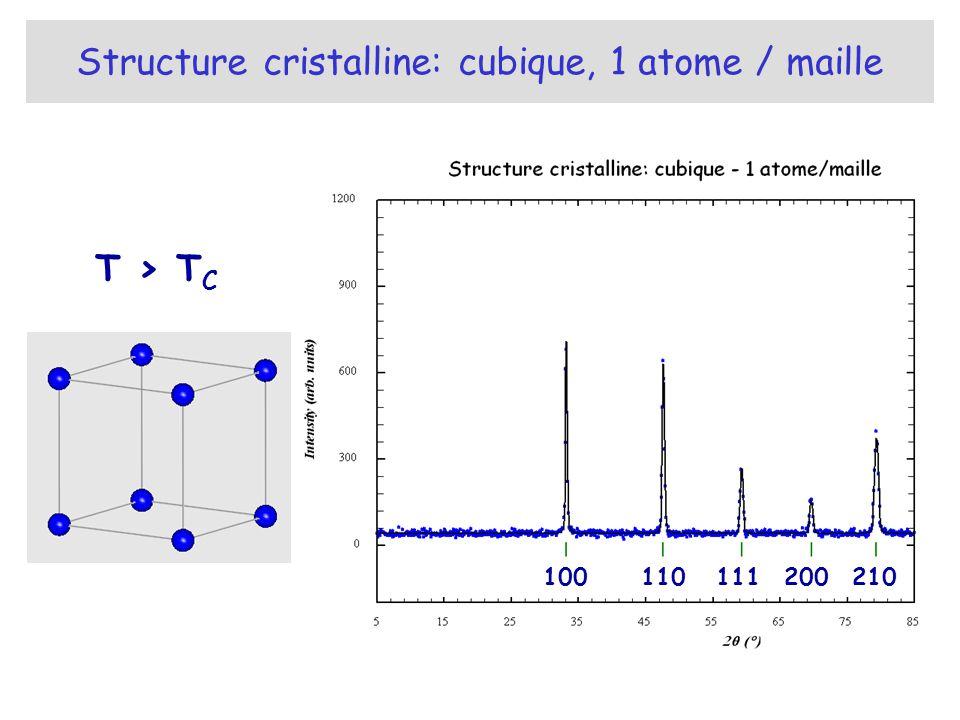 Structure cristalline: cubique, 1 atome / maille