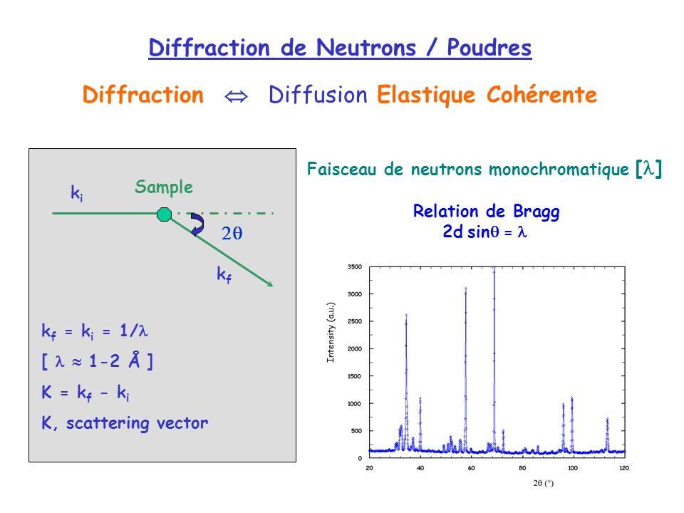 Diffraction de Neutrons / Poudres