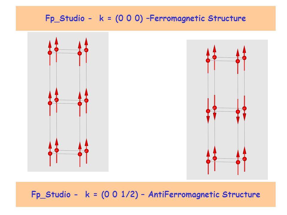 Fp_Studio - k = (0 0 0) –Ferromagnetic Structure