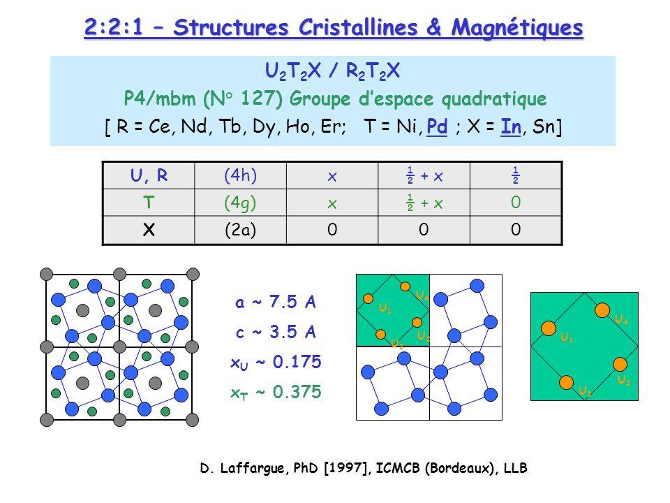 2:2:1 – Structures Cristallines & Magnétiques