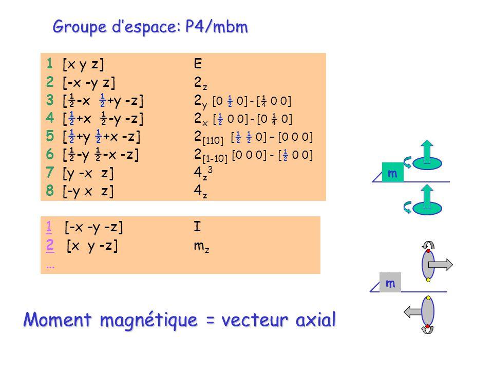Moment magnétique = vecteur axial