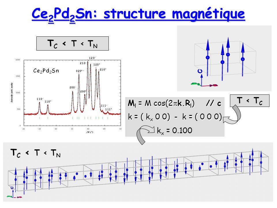 Ce2Pd2Sn: structure magnétique