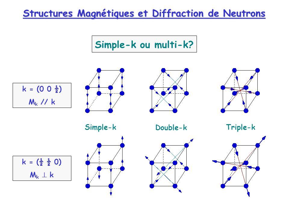 Structures Magnétiques et Diffraction de Neutrons