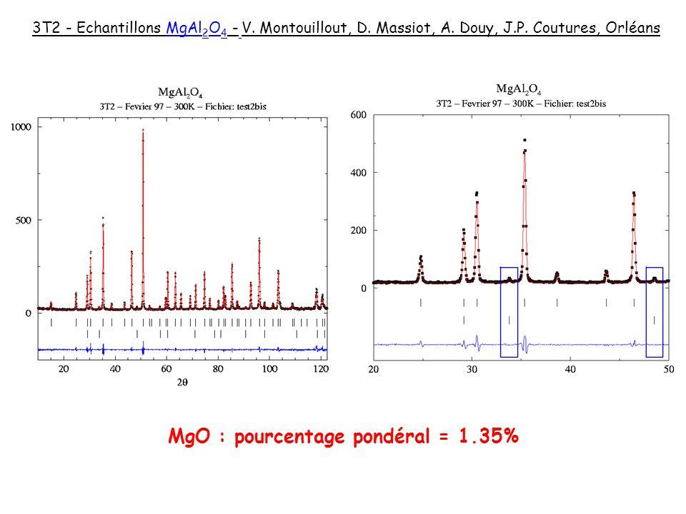 MgO : pourcentage pondéral = 1.35%