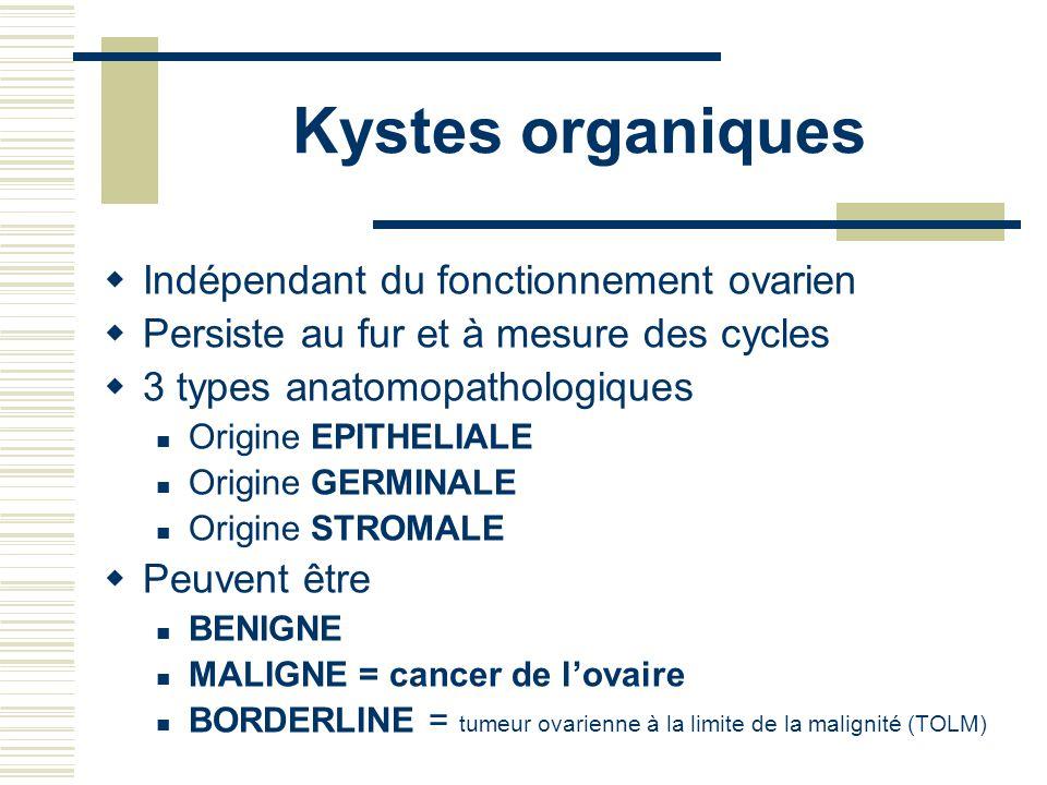 Kystes organiques Indépendant du fonctionnement ovarien