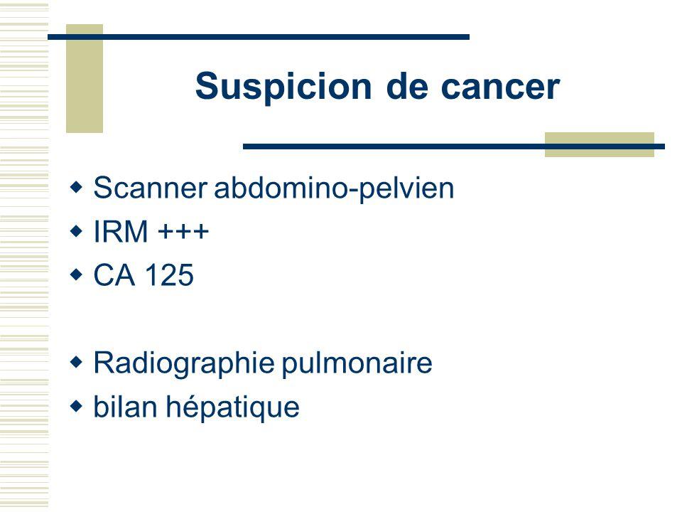 Suspicion de cancer Scanner abdomino-pelvien IRM +++ CA 125