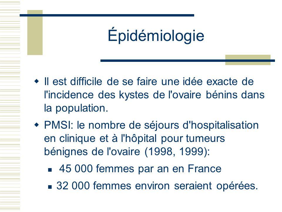 Épidémiologie Il est difficile de se faire une idée exacte de l incidence des kystes de l ovaire bénins dans la population.
