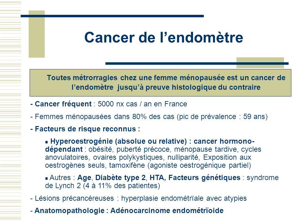 Cancer de l'endomètre Toutes métrorragies chez une femme ménopausée est un cancer de l'endomètre jusqu'à preuve histologique du contraire.