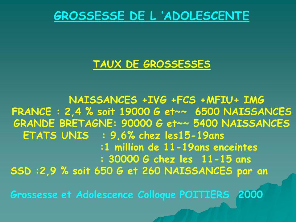 GROSSESSE DE L 'ADOLESCENTE