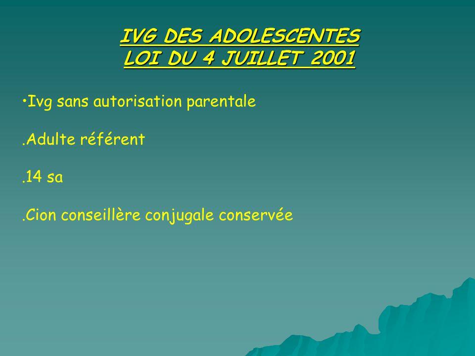 IVG DES ADOLESCENTES LOI DU 4 JUILLET 2001