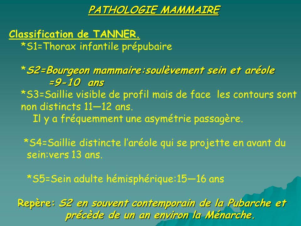 PATHOLOGIE MAMMAIRE Classification de TANNER. *S1=Thorax infantile prépubaire. *S2=Bourgeon mammaire:soulèvement sein et aréole.