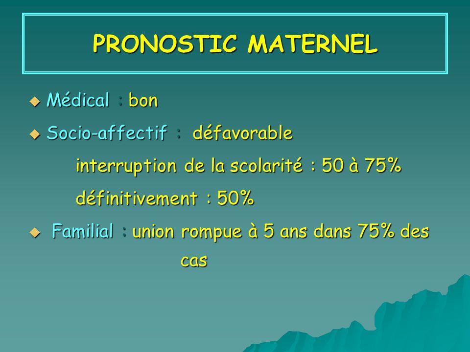 PRONOSTIC MATERNEL Médical : bon Socio-affectif : défavorable