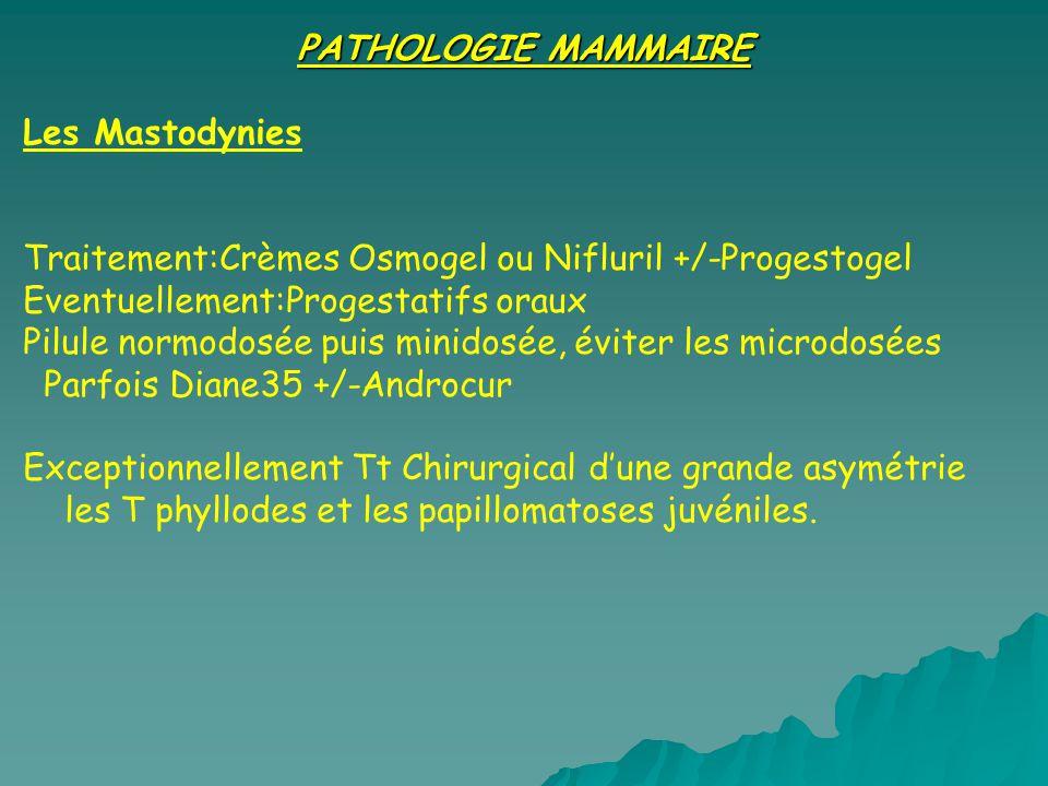 PATHOLOGIE MAMMAIRE Les Mastodynies. Traitement:Crèmes Osmogel ou Nifluril +/-Progestogel. Eventuellement:Progestatifs oraux.
