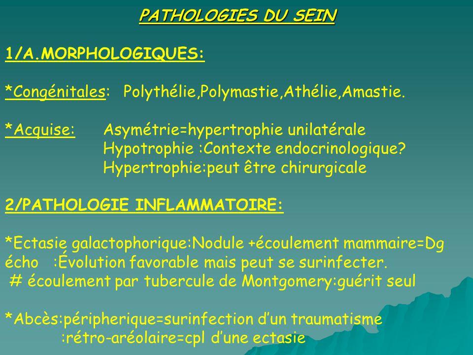 PATHOLOGIES DU SEIN 1/A.MORPHOLOGIQUES: *Congénitales: Polythélie,Polymastie,Athélie,Amastie. *Acquise: Asymétrie=hypertrophie unilatérale.