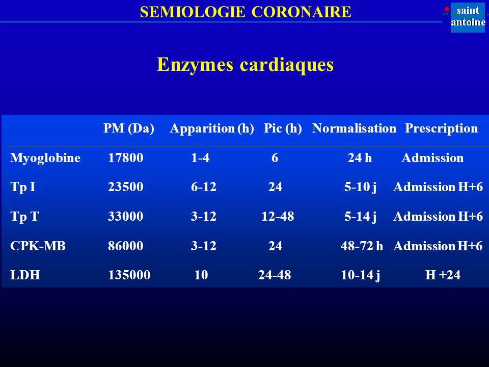 Enzymes cardiaques PM (Da) Apparition (h) Pic (h) Normalisation Prescription.