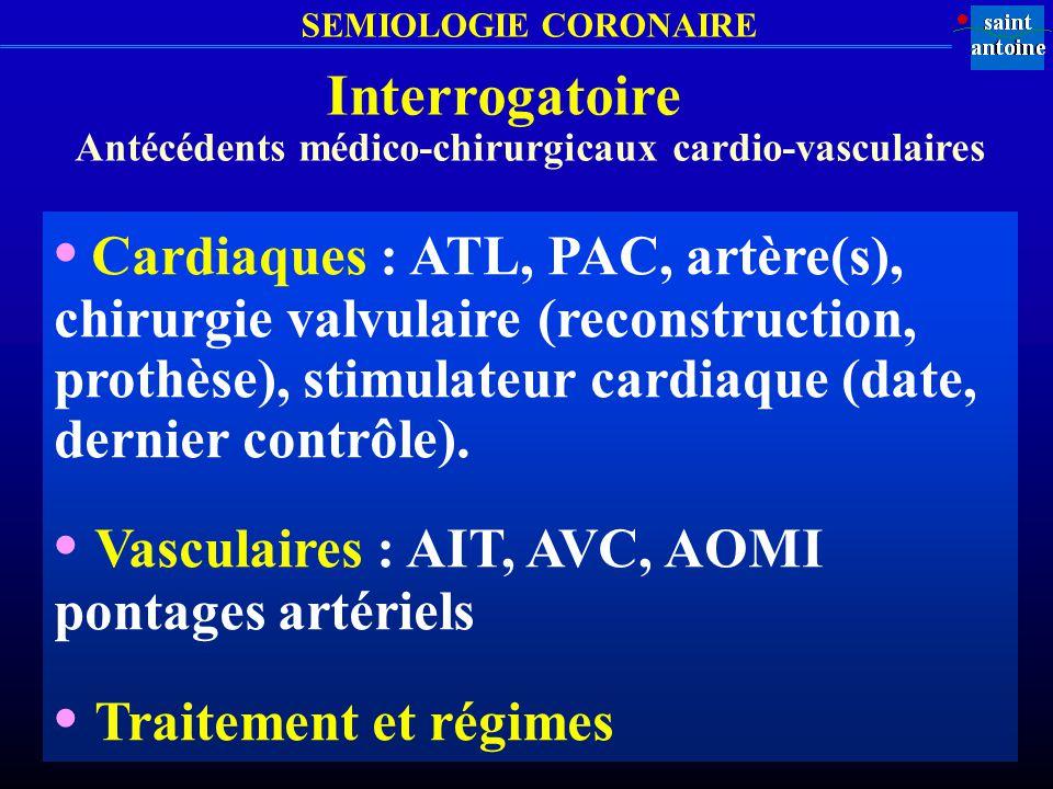 Antécédents médico-chirurgicaux cardio-vasculaires