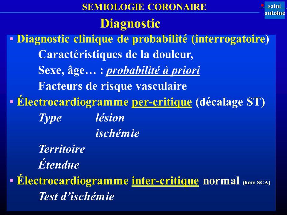 Diagnostic • Diagnostic clinique de probabilité (interrogatoire)