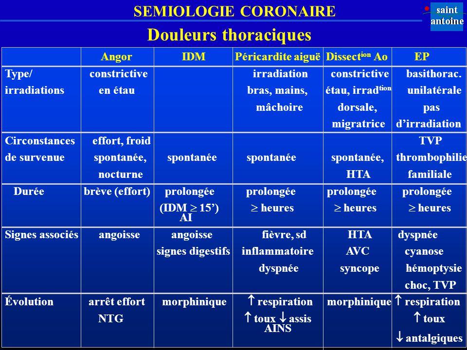 Douleurs thoraciques Angor IDM Péricardite aiguë Dissection Ao EP
