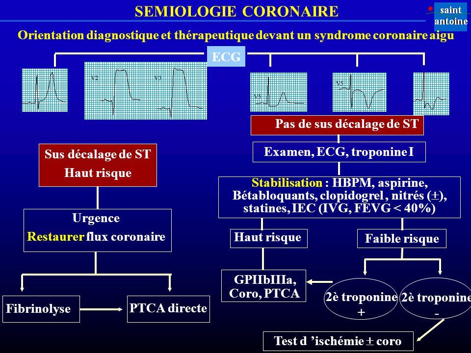 Restaurer flux coronaire
