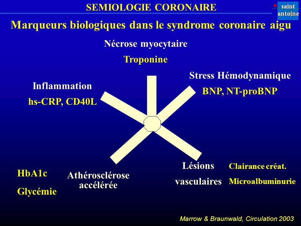 Marqueurs biologiques dans le syndrome coronaire aigu