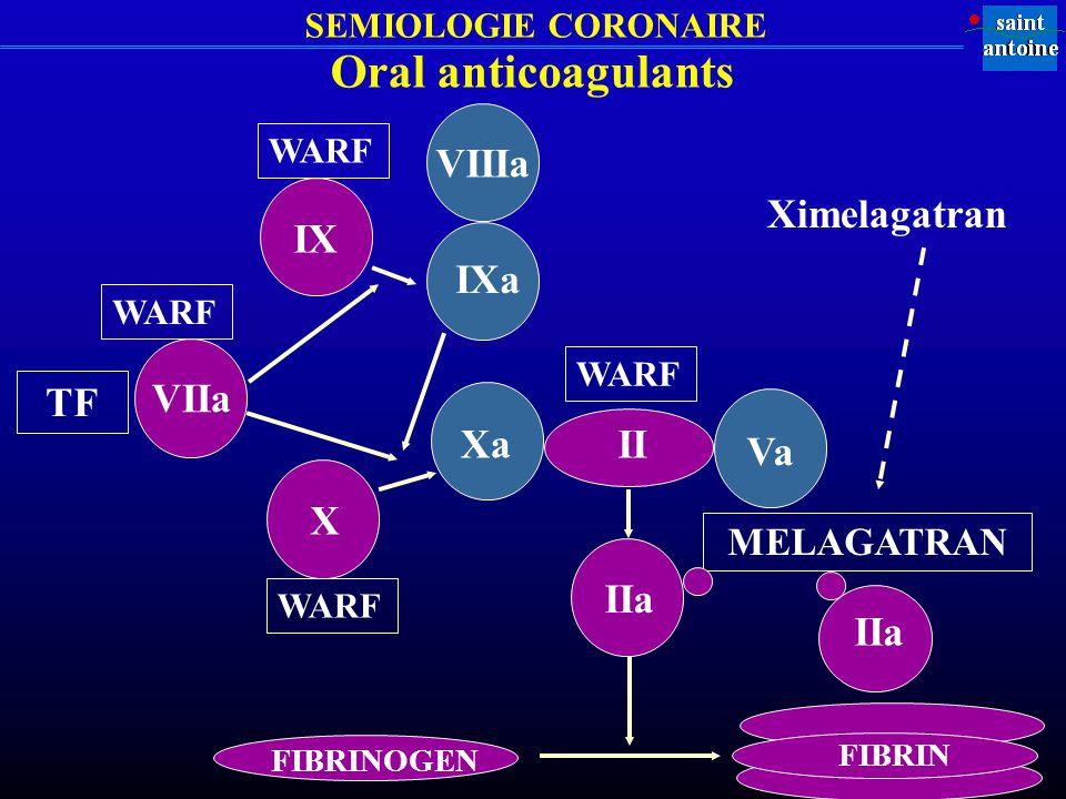 Oral anticoagulants VIIIa Ximelagatran IX IXa TF VIIa Xa II Va X IIa