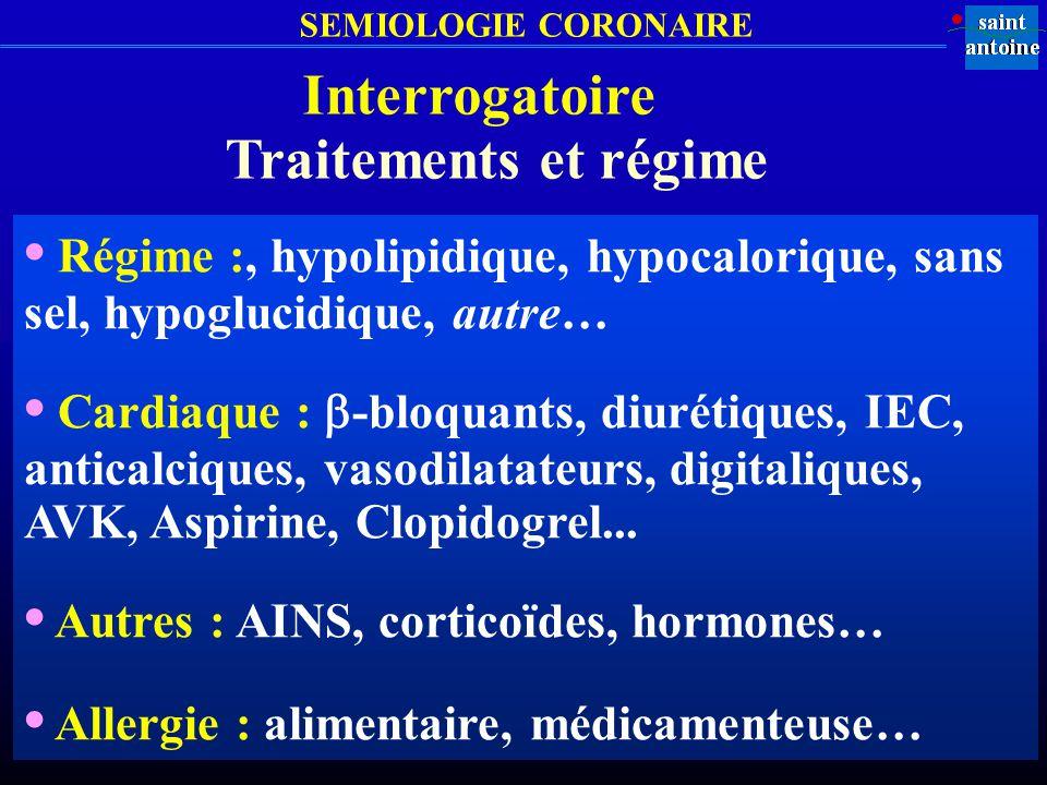 • Autres : AINS, corticoïdes, hormones…
