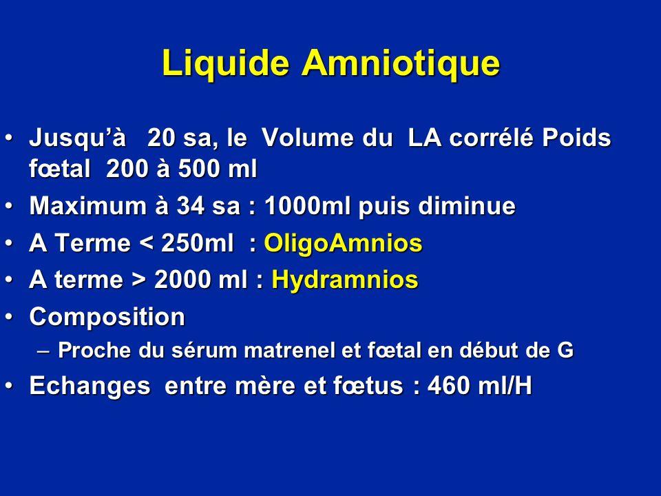 Liquide Amniotique Jusqu'à 20 sa, le Volume du LA corrélé Poids fœtal 200 à 500 ml. Maximum à 34 sa : 1000ml puis diminue.