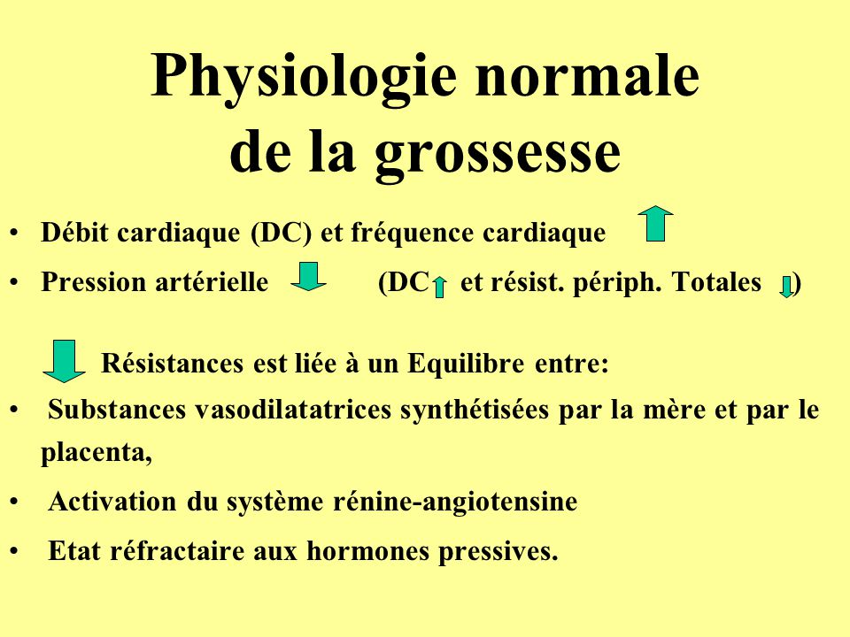 Physiologie normale de la grossesse