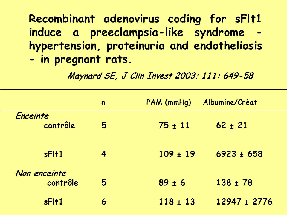 Recombinant adenovirus coding for sFlt1 induce a preeclampsia-like syndrome - hypertension, proteinuria and endotheliosis - in pregnant rats.