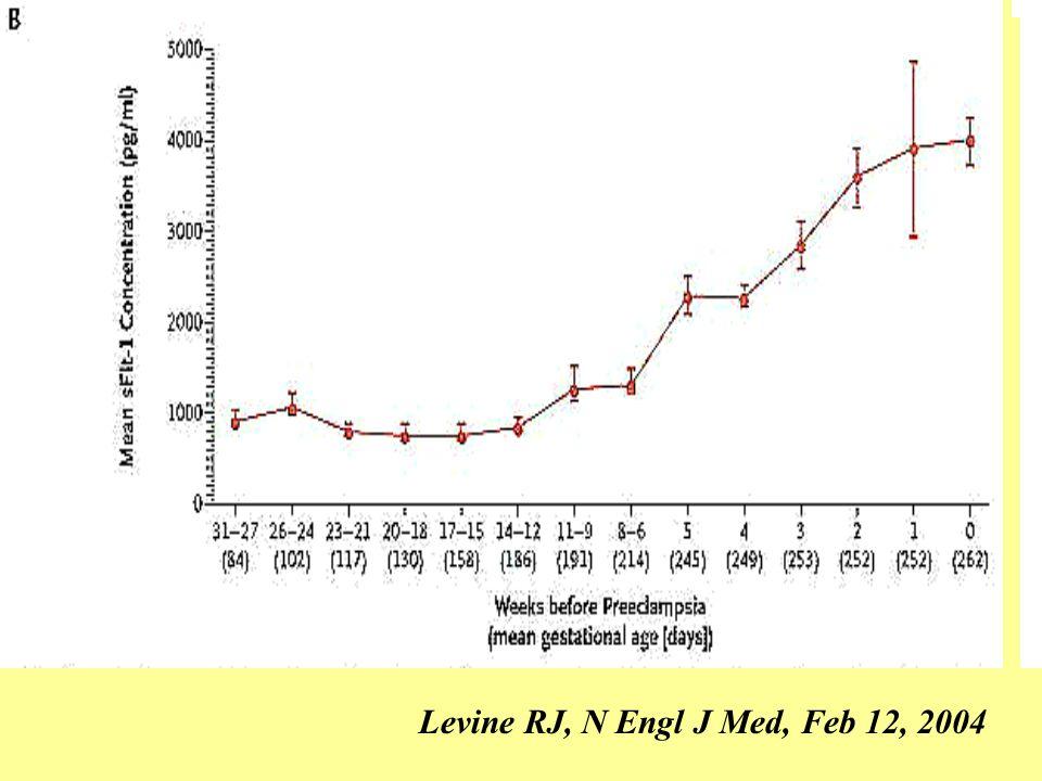 Levine RJ, N Engl J Med, Feb 12, 2004