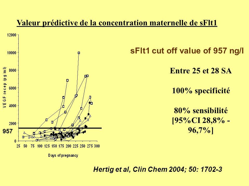 Valeur prédictive de la concentration maternelle de sFlt1