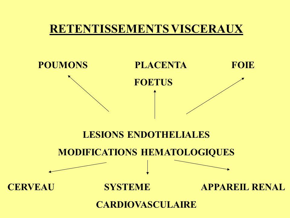 RETENTISSEMENTS VISCERAUX