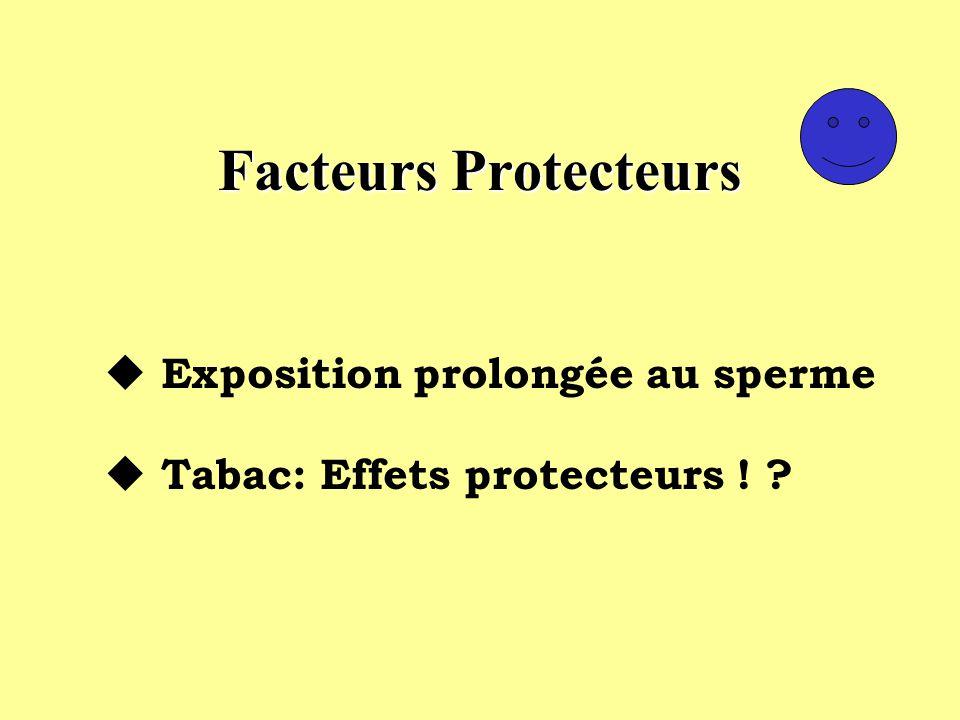 Facteurs Protecteurs  Exposition prolongée au sperme