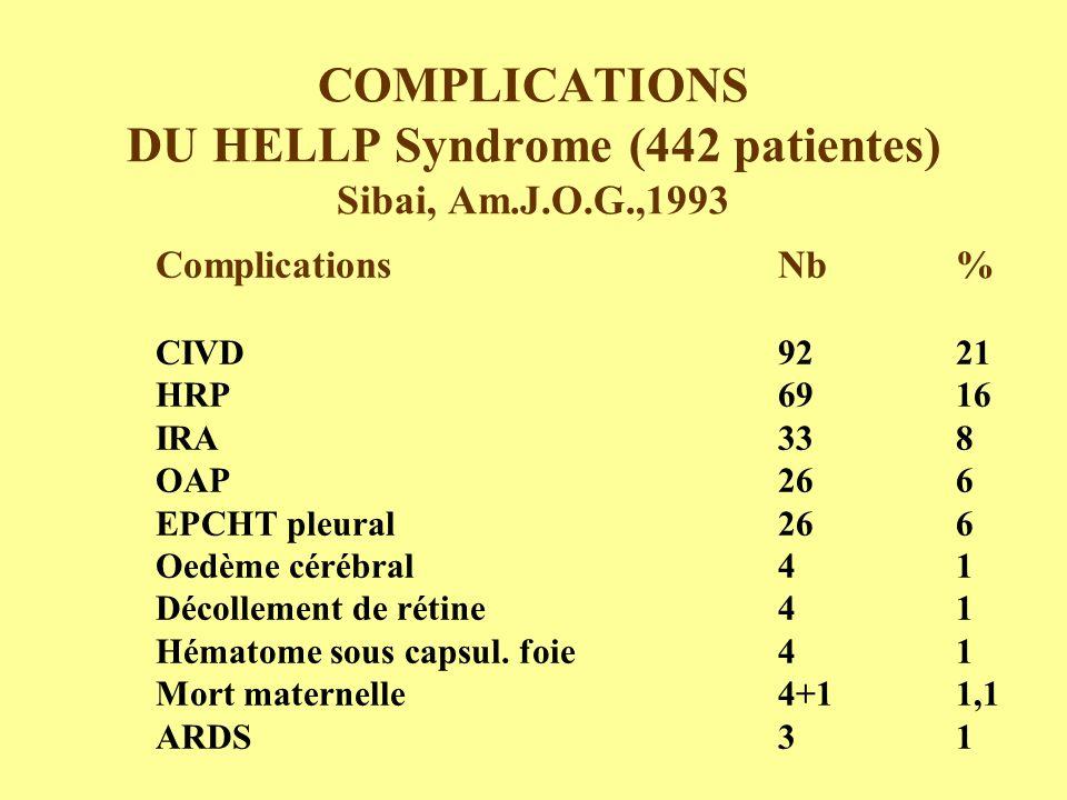 COMPLICATIONS DU HELLP Syndrome (442 patientes) Sibai, Am.J.O.G.,1993