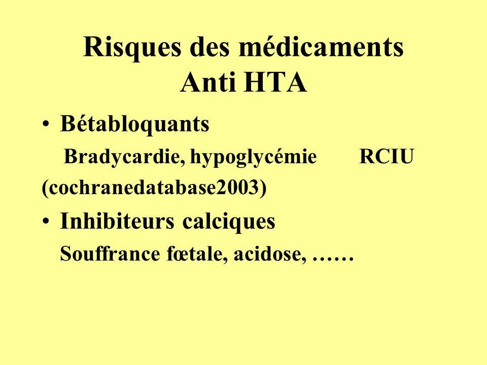 Risques des médicaments Anti HTA