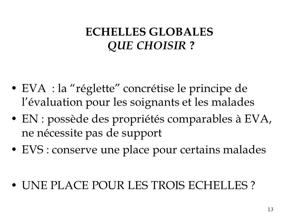 ECHELLES GLOBALES QUE CHOISIR
