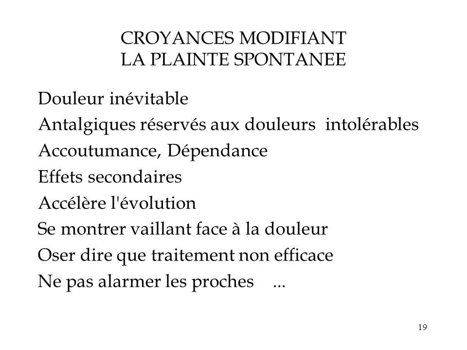 CROYANCES MODIFIANT LA PLAINTE SPONTANEE