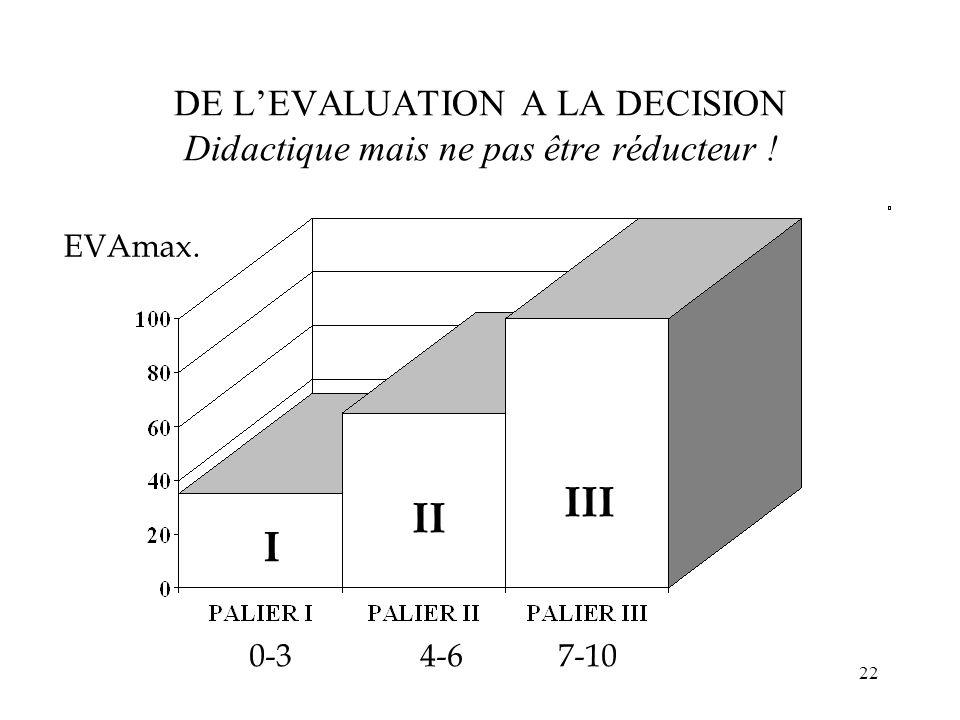 DE L'EVALUATION A LA DECISION Didactique mais ne pas être réducteur !