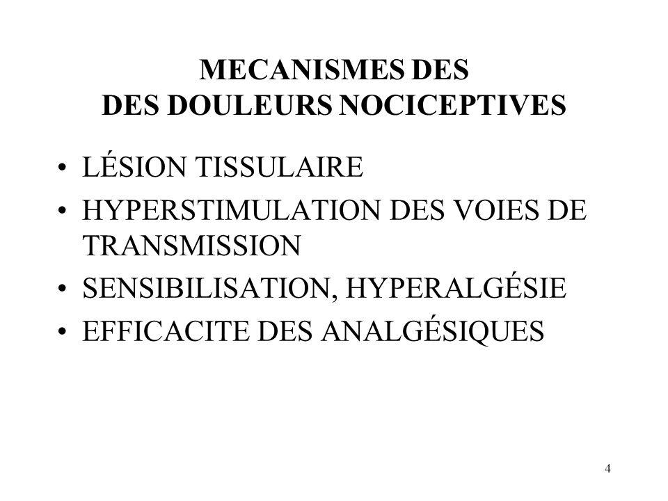 MECANISMES DES DES DOULEURS NOCICEPTIVES