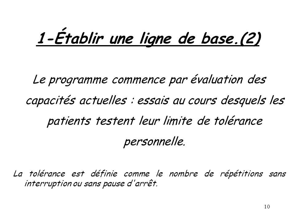 1-Établir une ligne de base.(2)