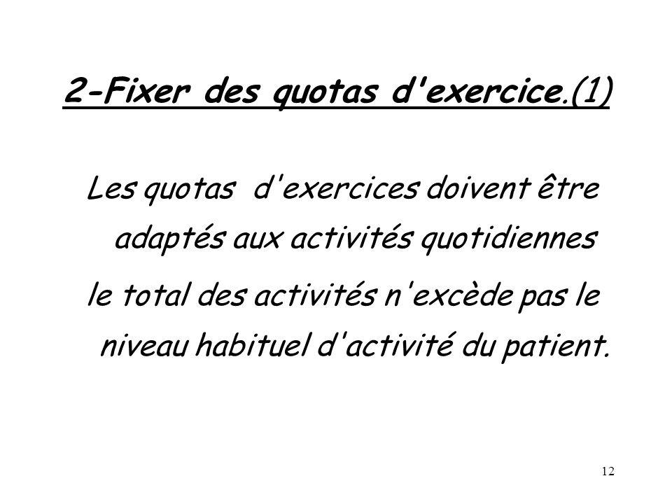 2-Fixer des quotas d exercice.(1)