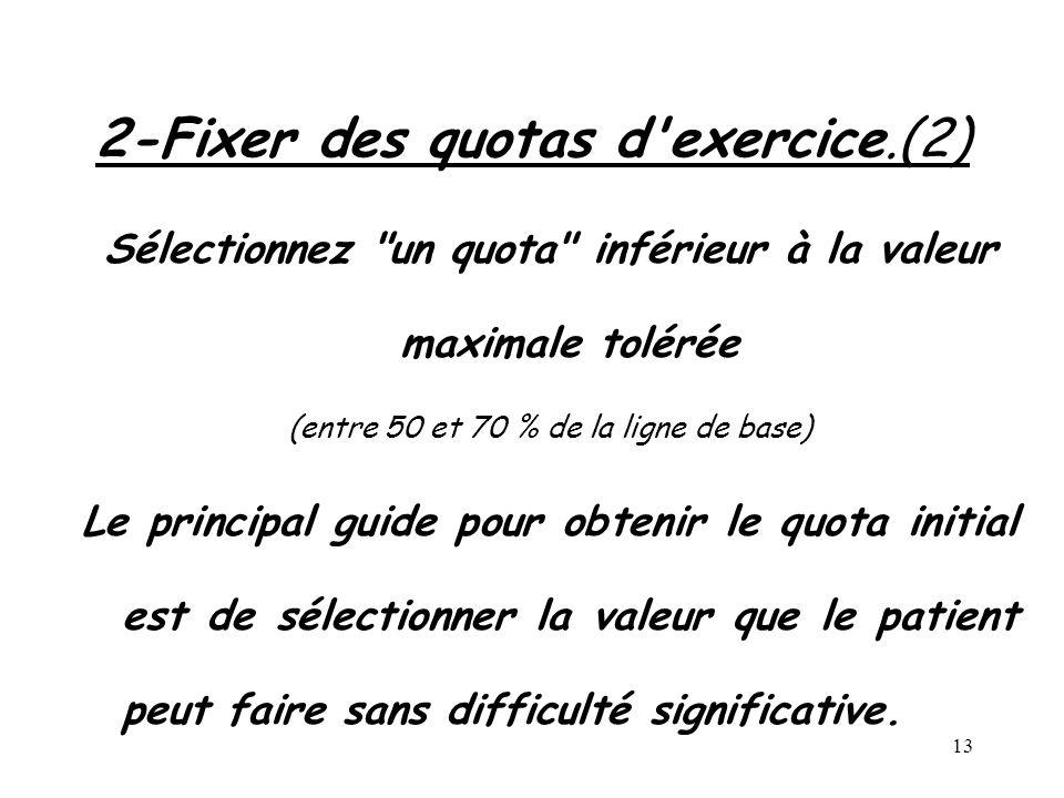 2-Fixer des quotas d exercice.(2)