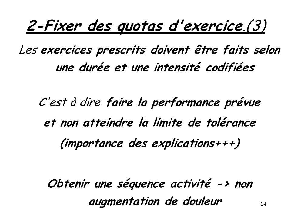 2-Fixer des quotas d exercice.(3)