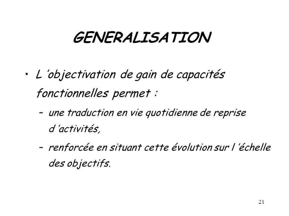 GENERALISATION L 'objectivation de gain de capacités fonctionnelles permet : une traduction en vie quotidienne de reprise d 'activités,